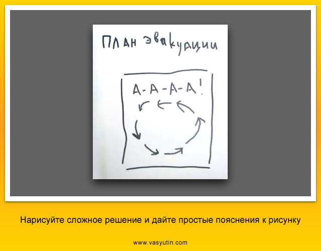 Нарисуйте сложное решение и дайте простые пояснения к рисунку
